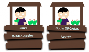 Bob's Organic Apple Stand