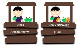 Bob's Fruits